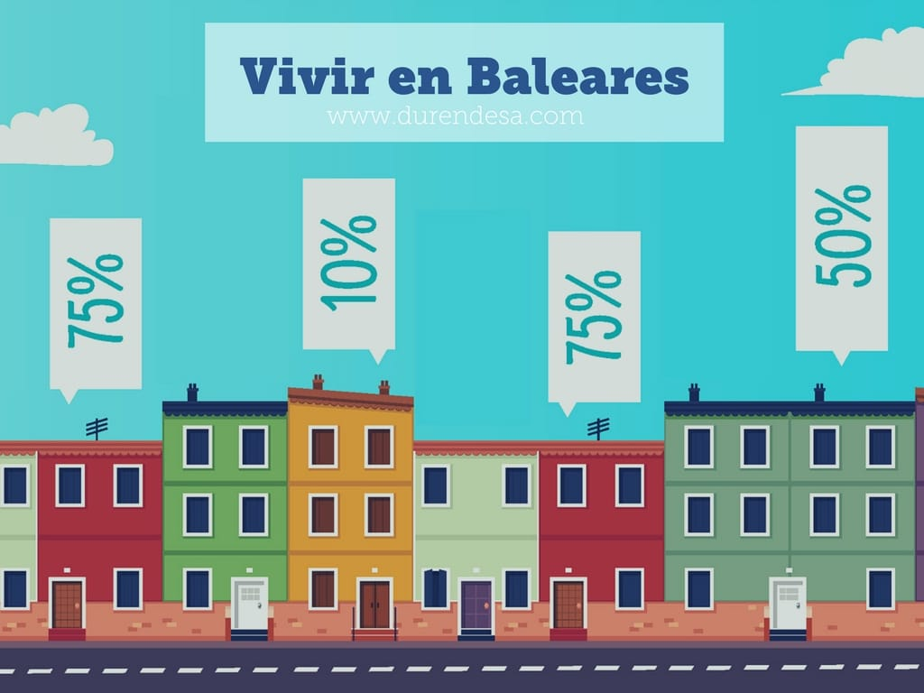 Precios viviendas segunda mano mallorca archivos durendesa for Viviendas segunda mano