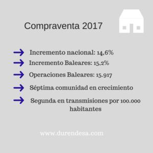 Compraventa de viviendas Baleares 2017- inmobiliaria Durendesa