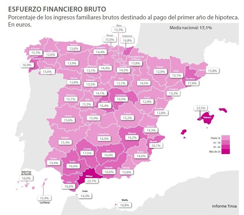 Balance Tinsa- mercado inmobiliario en Baleares