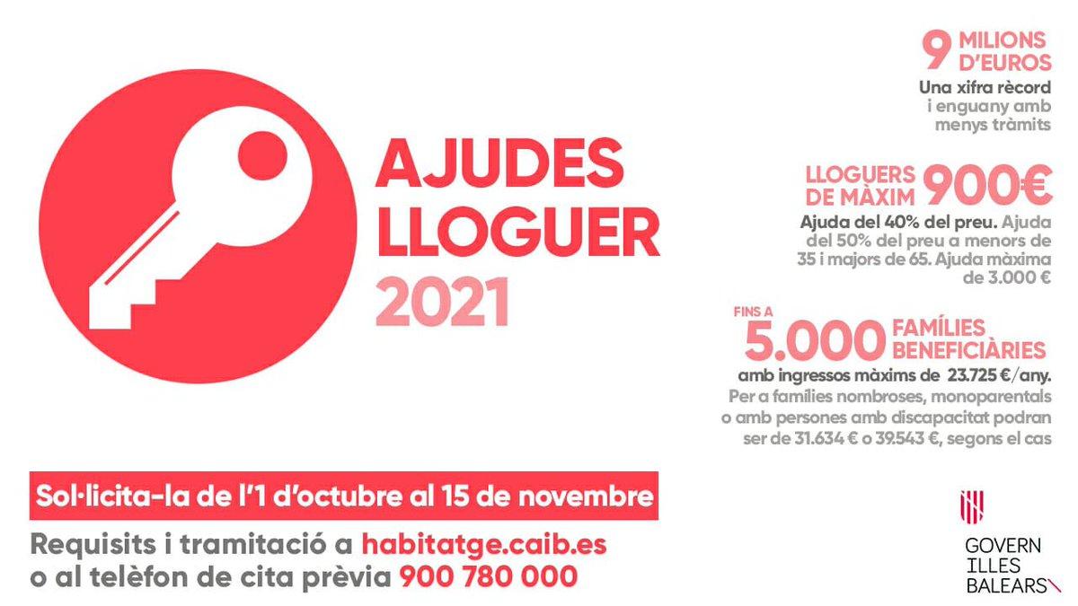 Ayudas al alquiler 2021 Baleares